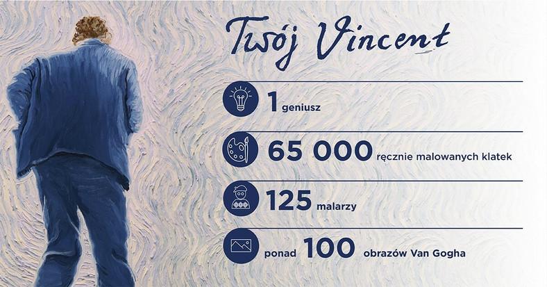 "Infografika - ""Twój Vincent"""