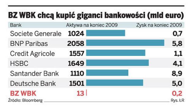 BZ WBK chcą kupić giganci bankowości