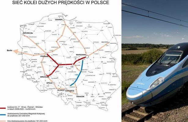 Sieć kolei dużych prędkości w Polsce. Plany
