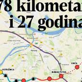 Skracena Obilaznica Do 2020 Radovi Na Trasi Od 19 5 Kilometara