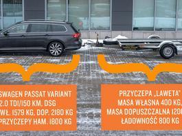 Volkswagen Passat - test długodystansowy (cz. 9)