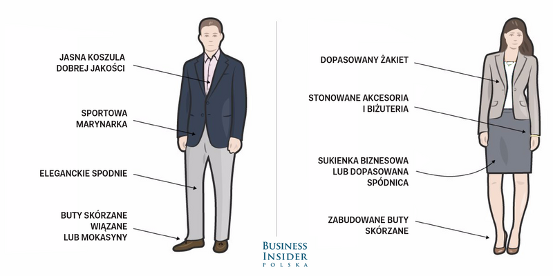 Dress code - najczęściej popełniane błędy