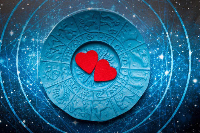 Šta vas čeka u ljubavi?