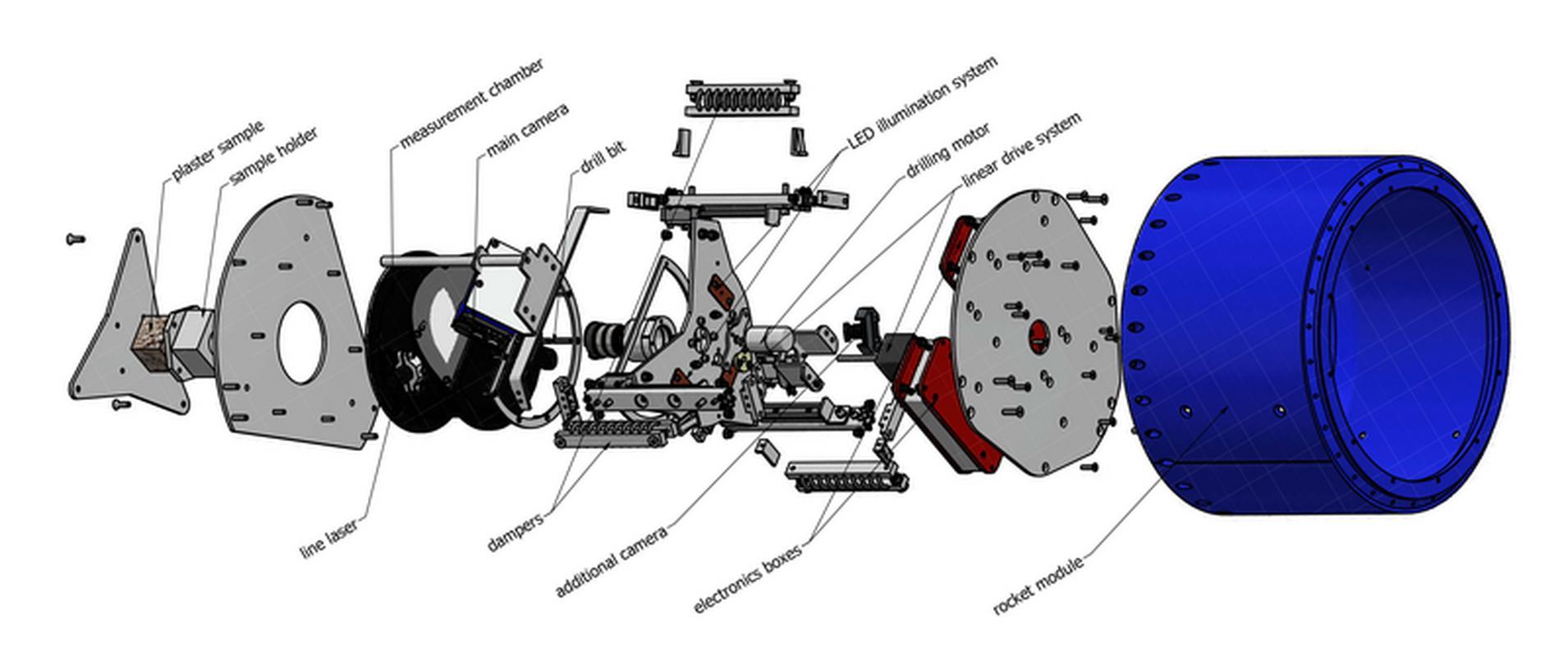 Budowa kosmicznej wiertarki firmy Scanway