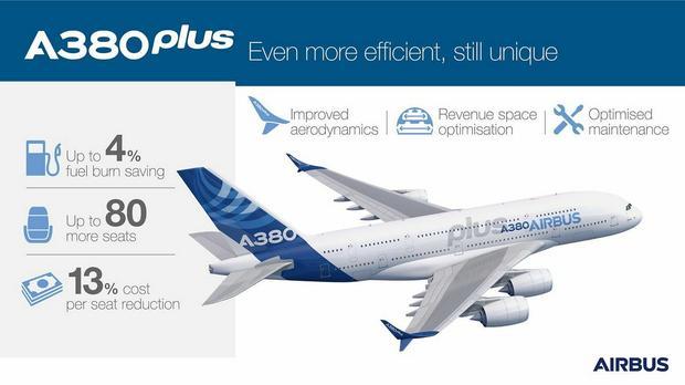 Airbus A380plus - infografika