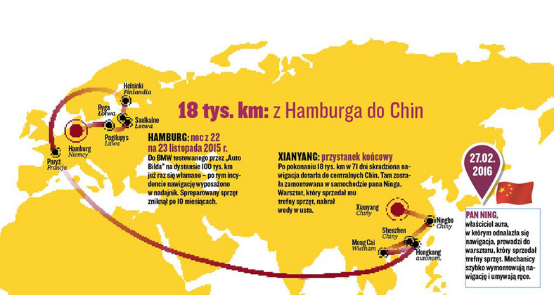 18 tys. km: z Hamburga do Chin