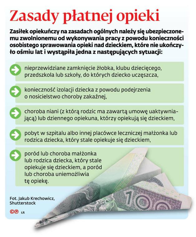Zasady płatnej opieki