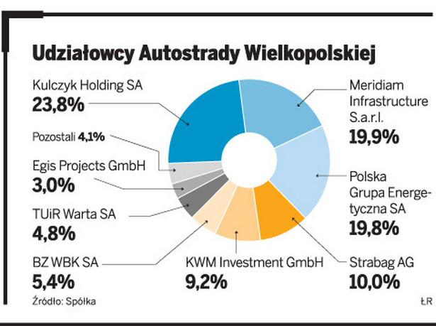 Udziałowcy Autostrady Wielkopolskiej