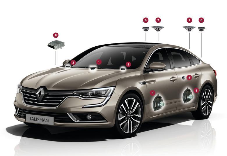 Renault Talisman - rozmieszczenie głośników systemu Bose. 1 - głośnik centralny 8 cm. 2 - tweetery 25 mm. 3 i 5 - woofery 16,5 cm. 6 - średniotonowe 7 cm. 8 - woofery 15x23 cm. Wzmacniacz z procesorem DSP - 8.
