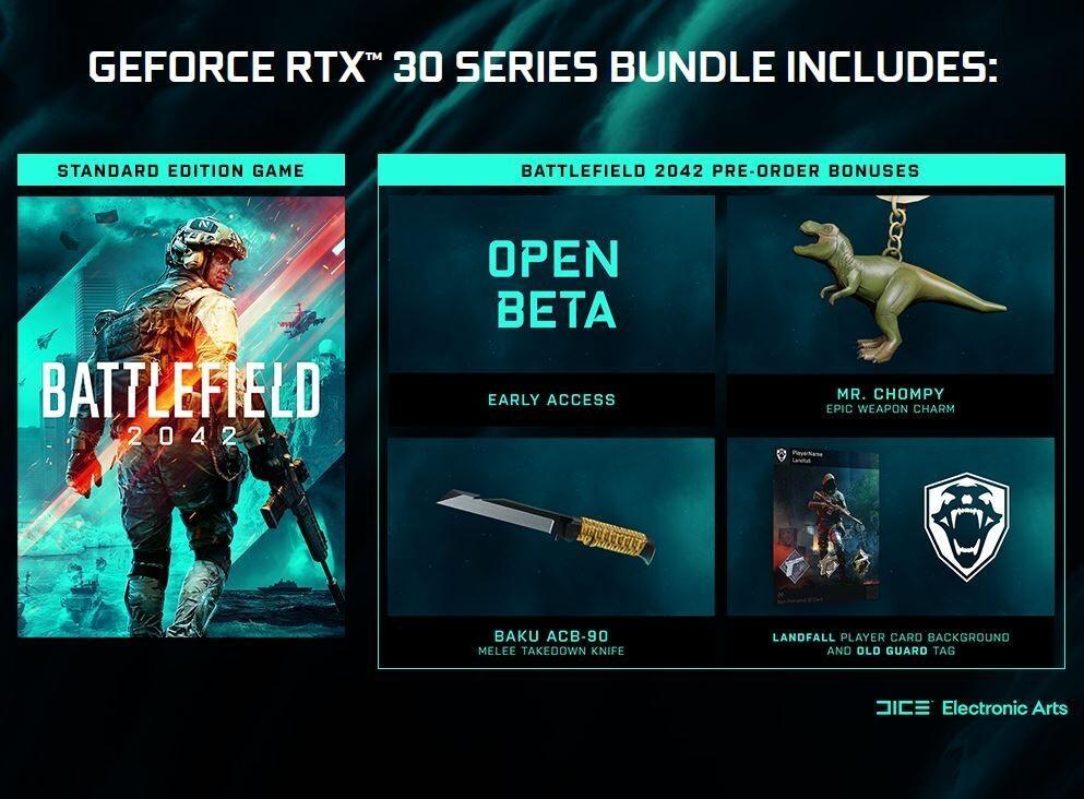 Battlefield 2042 dostaneš len k hotovým počítačovým zostavám a notebookom.