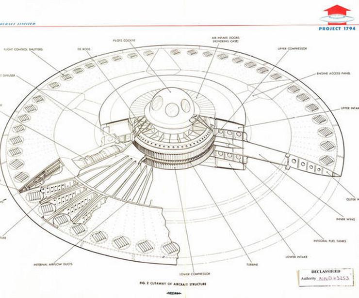Projekat 1794