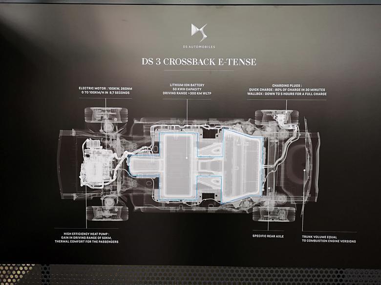 DS 3 Crossback - rozmieszczenie akumulatorów 50 kWh pod podłogą samochodu