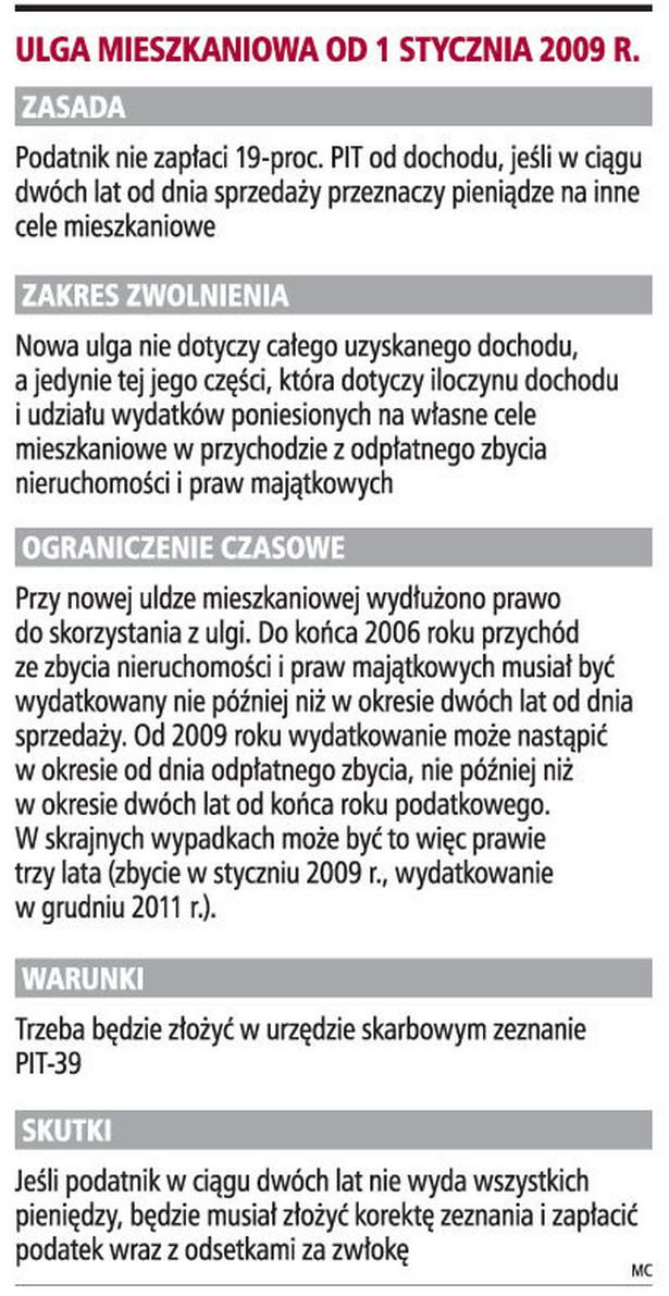 Ulga mieszkaniowa od 1 stycznia 2009 r.