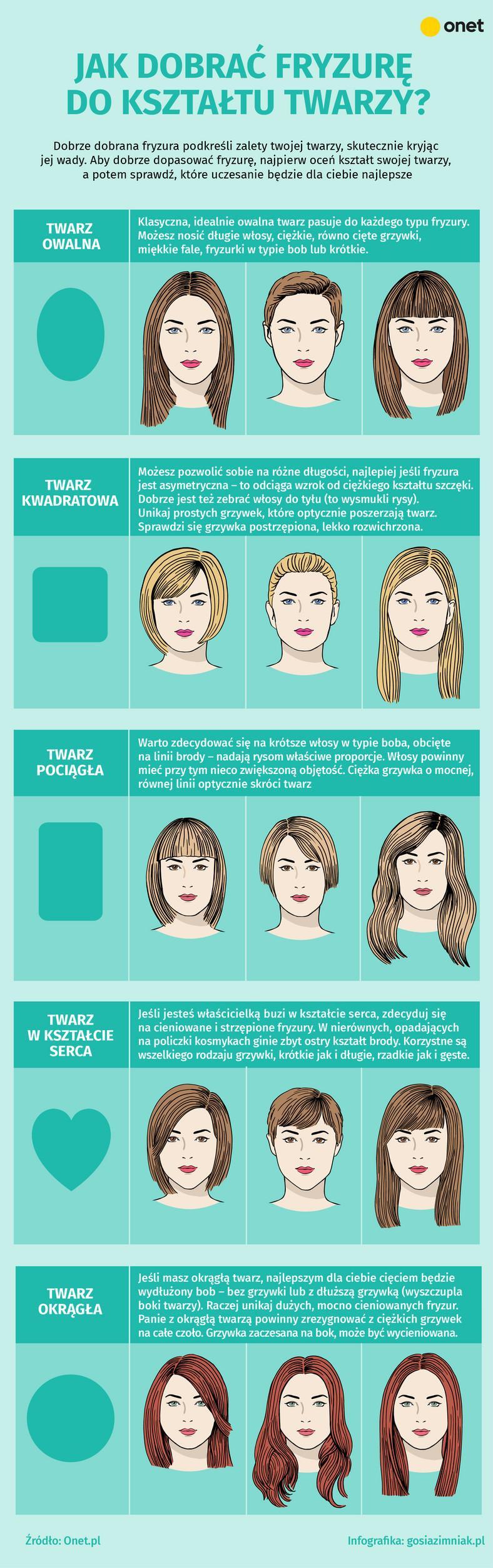Fryzura Idealna Jeśli Nie Chcesz Mocno ścinać Włosów Uroda