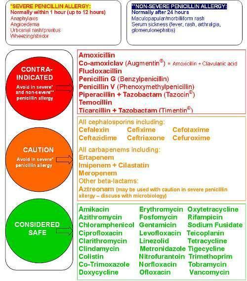 DOXYCYCLIN AL mg kemény kapszula