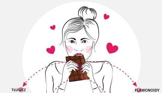 Najlepsze internetowe serwisy randkowe askmen