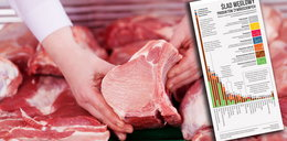 Mięso dwa razy droższe? Szykuje sięnowy podatek!