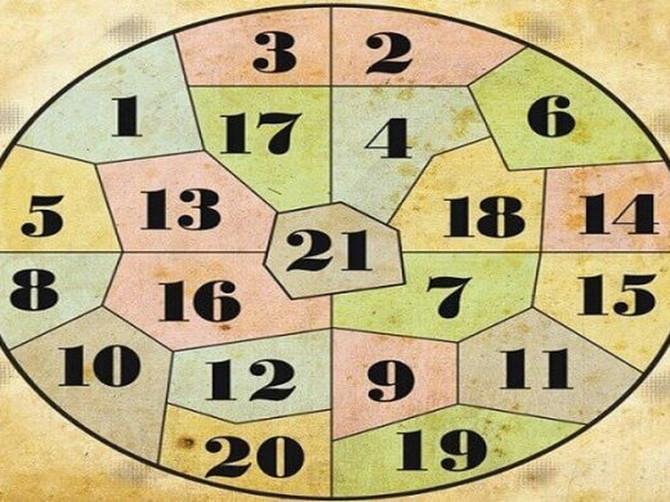 Nostradamusov krug OTKRIVA ŠTA VAS ČEKA: Zažmurite, postavite pitanje a onda ubodite prstom u krug - OVO JE ODGOVOR NA VAŠE DILEME