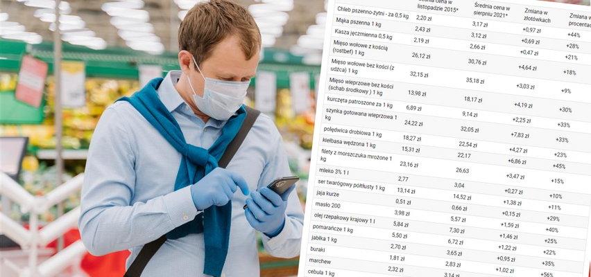 Sprawdziliśmy, jak za rządów PiS zmieniły się ceny podstawowych produktów. Przygnębiające dane