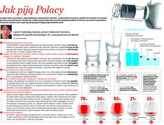 'Zatopieni' w alkoholu. Jak piją Polacy? [NAJNOWSZE BADANIA]