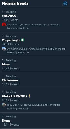 Nigerians reacted to Super Eagles' win on Twitter (Twitter)