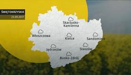 Jaka pogoda w sobotę? Sprawdź prognozę!