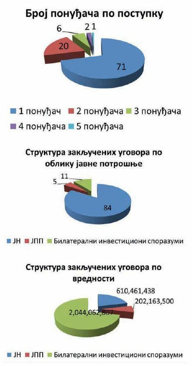 NIN, grafik