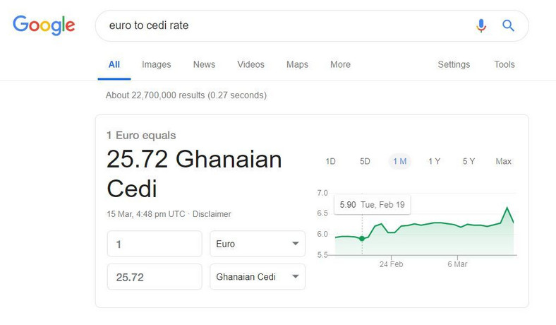 Ghana cedi to euro according to Google on Friday, March 15, 2019.