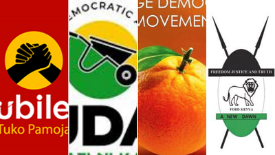 Can you match the Kenyan political party with its Party Leader? Take this Quiz