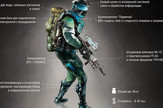Ruski vojnik budućnosti