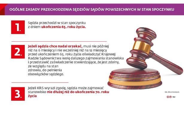 Ogólne zasady przechodzenia sędziów w stan spoczynku