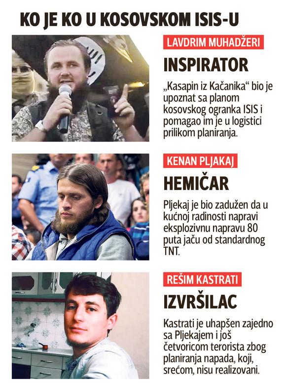 Kosovski članovi ISIS-a