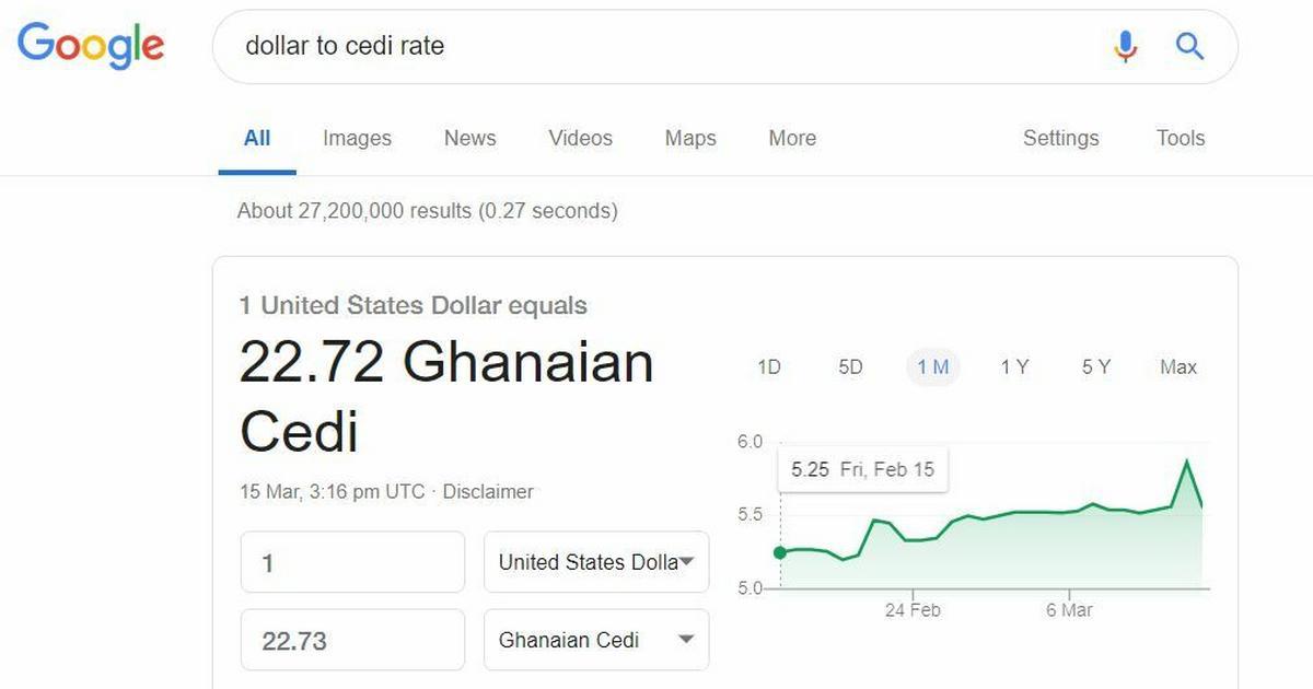 1 Dollar Is Now 22 72 Ghana Cedis