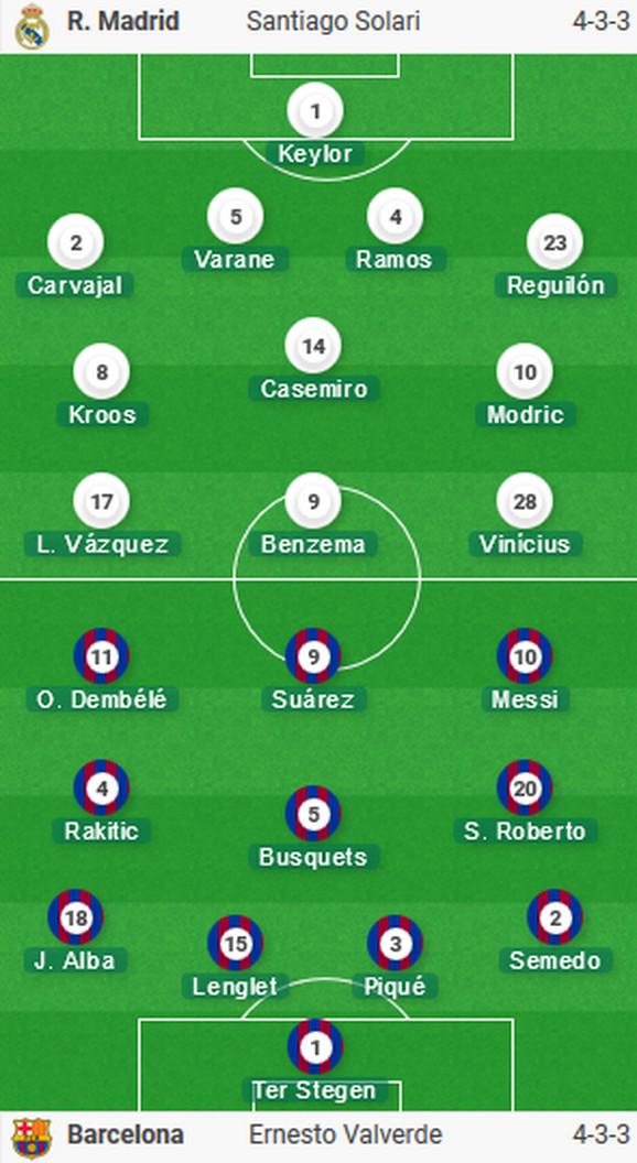 Startne postave Real Madrida i Barselone