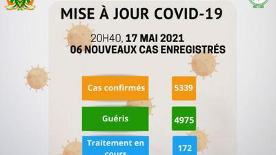 Coronavirus - Niger : mise � jour COVID-19 (17 mai 2021)
