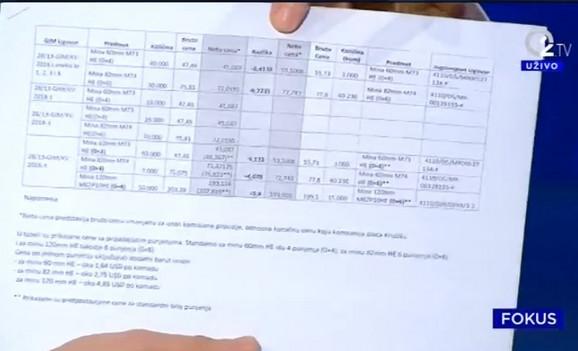 Stefanović je pokazao i tabelu s uporednim cenama