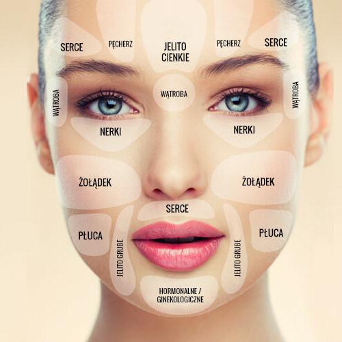 Znalezione obrazy dla zapytania pielęgnacja twarzy obrazy