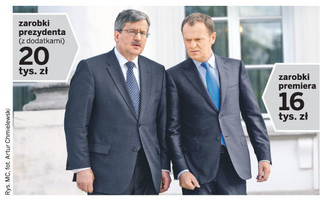 Ile zarabiają polscy politycy? Oczwiście dużo za dużo