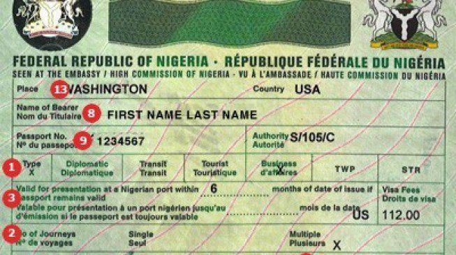 nigeria-visa-on-arrival [Travelvisa]
