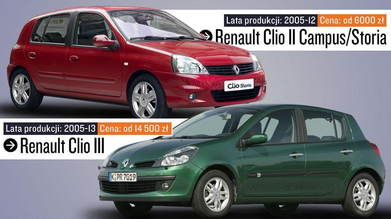 Clio Storia/Campus z benzyniakiem 1.2 z końca produkcji (udało nam się znależć auto z 2011 r.) kosztuje tyle samo, co Clio III z 2006 r, czyli 15-16 tys. zł.