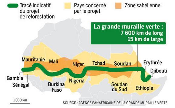 Afrički zeleni zid