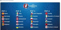 """Ostateczny podział na koszyki przed Euro 2016, zobacz naszą """"grupę śmierci""""!"""