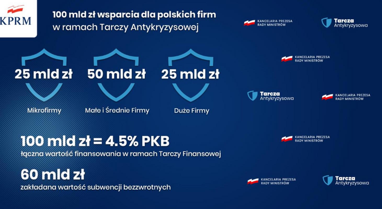 Źródło: businessinsider.com.pl