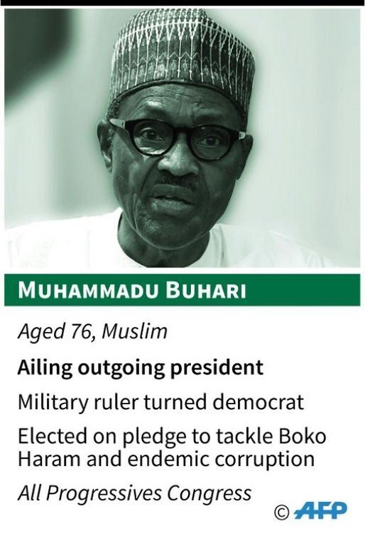 Nigeria's outgoing president Muhammadu Buhari