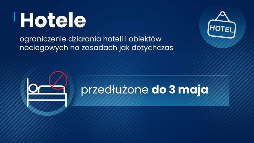 Hotele zamknięte do 03.05.