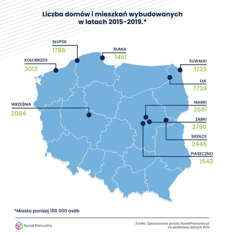 Liczba domów i mieszkań wybudowanych w latach 2015-2019