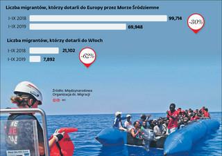 Przyjmą państwo migrantów? Polska nie zmienia stanowiska