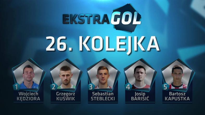Autorzy pięciu najładniejszych goli 26. kolejki Ekstraklasy
