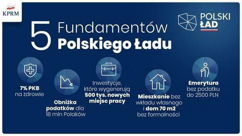Polski Ład ma dwie strony: jedną przyjazną w postaci obniżenia podatków osobistych i drugą zwiększającą obciążenia. Oto komentarze z obu stron.
