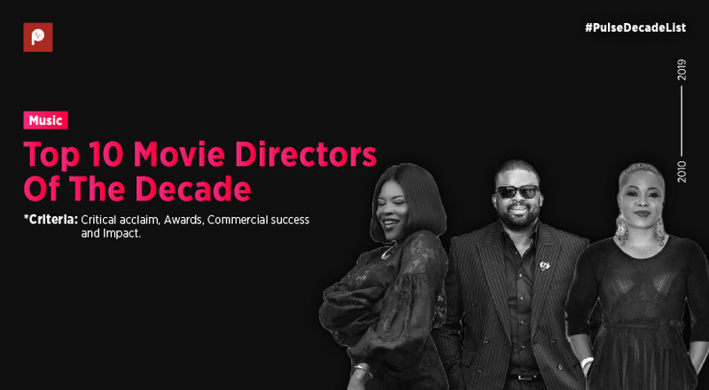 Top 10 movie directors of the decade (The 2010s)